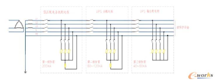 供电系统防雷接地原理图