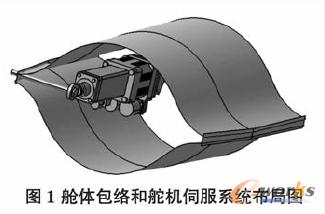 基于CATIA的舵机伺服系统运动干涉检查方法