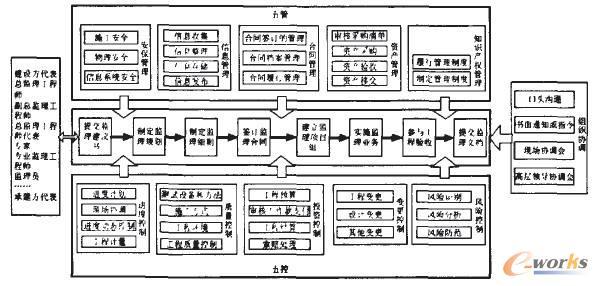 电路 电路图 电子 原理图 598_286