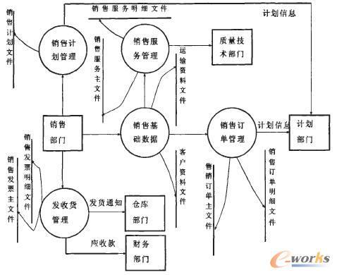 电路 电路图 电子 原理图 478_390