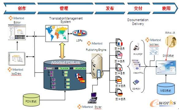 项目功能架构图