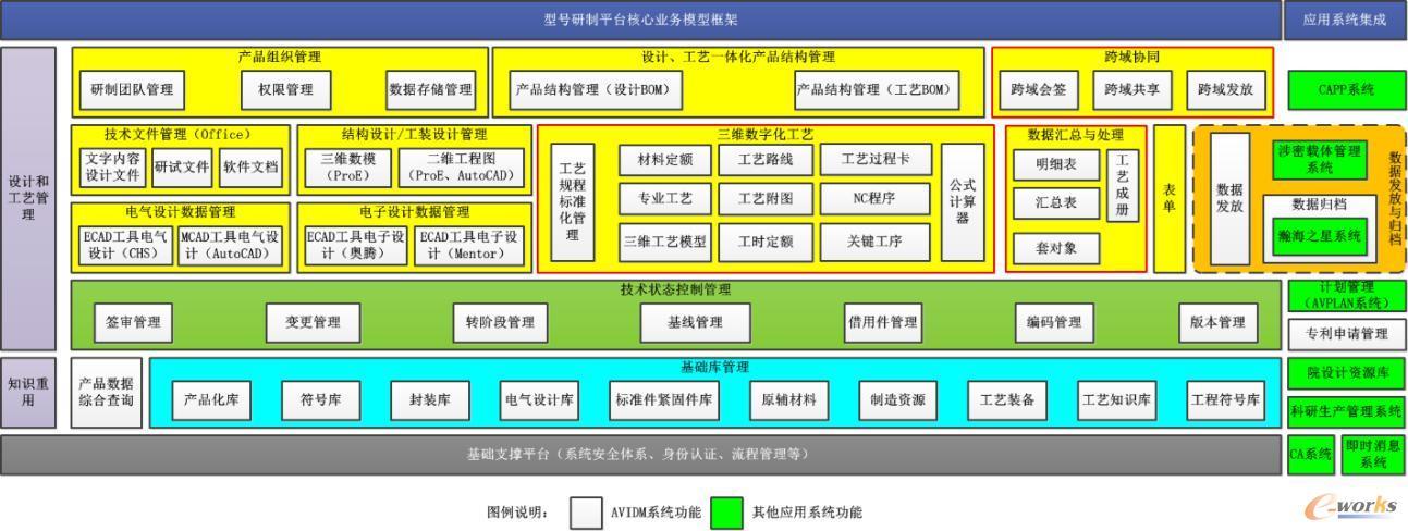神舟软件助力上海航天技术研究院提升协同研制