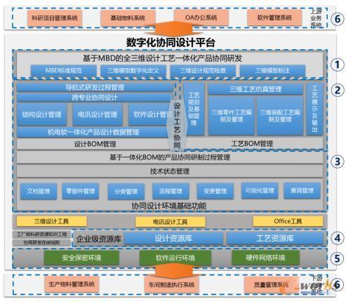天圣华助力九洲电器实施数字化协同设计平台