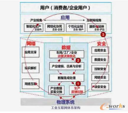 中国制造的出路何在?